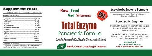 Total Enzymes Pancreatic Ingredients